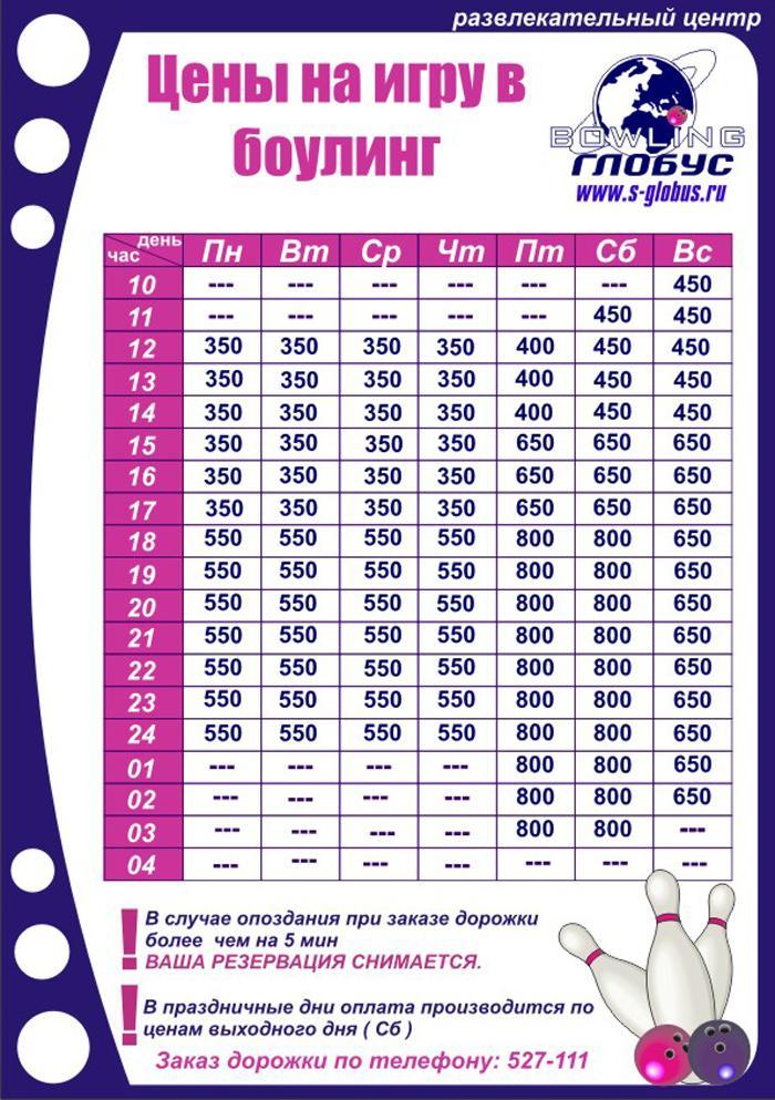 Цены на боулинг август 2011